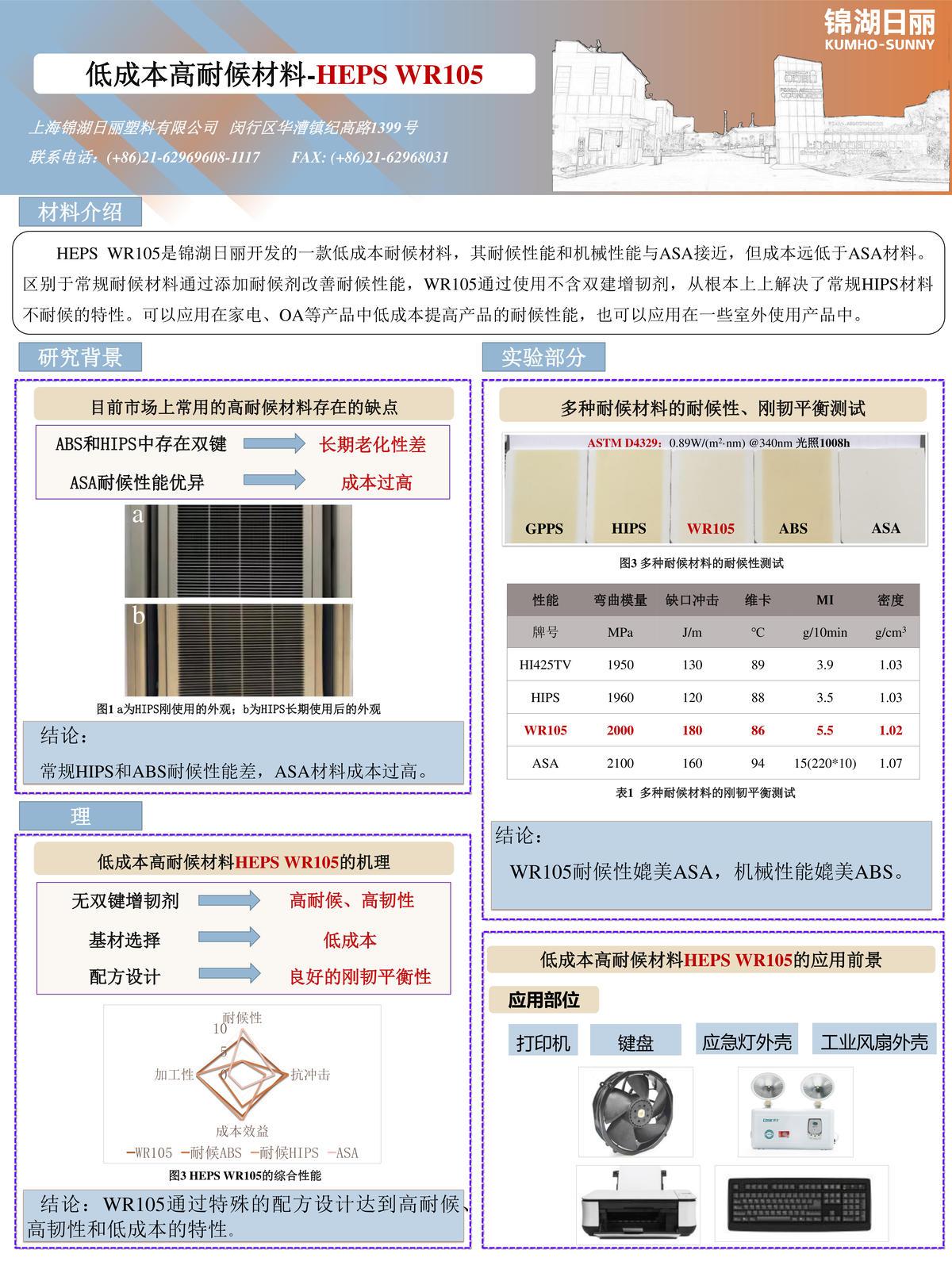 低成本高耐候材料 HEPS WR105