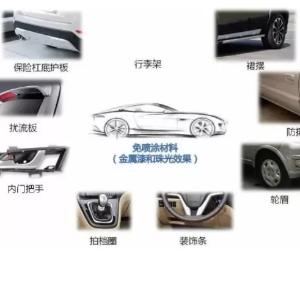 新能源车大热,车用塑料迎来轻量化时代